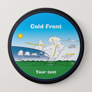 Meteorology Cold front Button