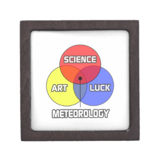 Meteorology .. Science Art Luck Premium Gift Box
