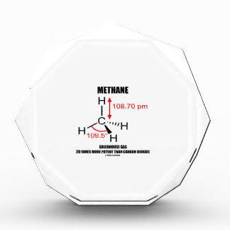 Methane Greenhouse Gas 20 Times More Potent Than Acrylic Award