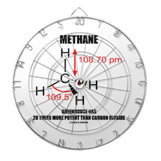 Methane Greenhouse Gas 20 Times More Potent Than Dart Board