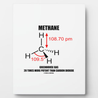 Methane Greenhouse Gas 20 Times More Potent Than Plaque