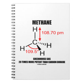 Methane Greenhouse Gas 20 Times More Potent Than Spiral Notebook