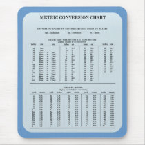 Metric Conversion Chart by Janz Mouse Pad