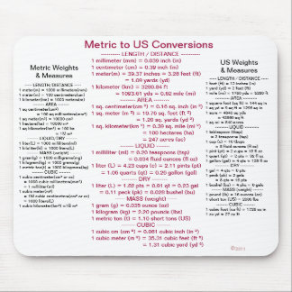 Metric to US Conversions w/ Weights & Measures Mouse Pad