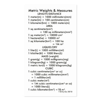 Metric Weights & Measures Business Card