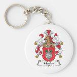 Metzler Family Crest Keychain