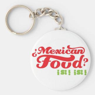 MEXICAN FOOD KEYCHAIN