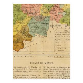 Mexico, Mexico Postcard