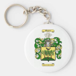 meyers keychain