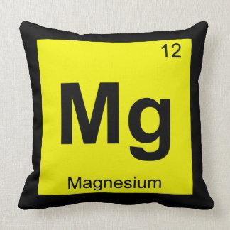 Mg - Magnesium Chemistry Periodic Table Symbol Pillow