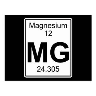 Mg - Magnesium Postcard