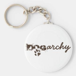 MGA003 Dogarchy Key Chains
