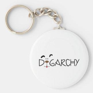 MGA004 Dogarchy Key Chains