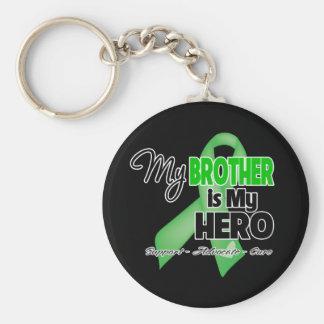 Mi Brother es mi héroe - SCT BMT Llavero