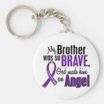 Mi Brother es un cáncer pancreático del ángel Llavero
