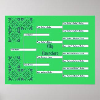 Mi carta del pedigrí del verde de los antepasados póster