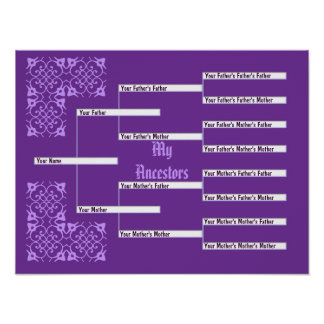 Mi carta pedigrí púrpura de los antepasados póster