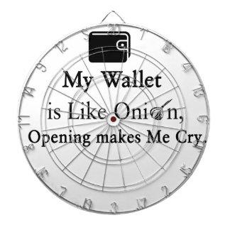 Mi cartera es como una cebolla, abriéndose hace