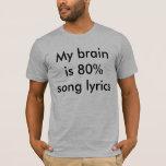 Mi cerebro es letras de la canción del 80% playera