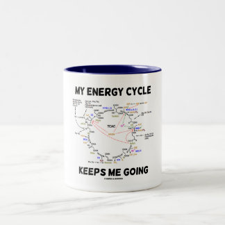 Mi ciclo de la energía me guarda el ir (el ciclo d taza