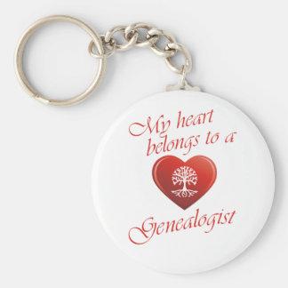 Mi corazón pertenece a un Genealogist Llavero Redondo Tipo Pin