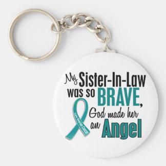 Mi cuñada es un cáncer ovárico del ángel 1 llavero redondo tipo pin