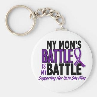 Mi de la batalla cáncer pancreático de la mamá llavero redondo tipo pin