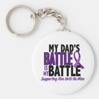 Mi de la batalla cáncer pancreático del papá tambi llavero redondo tipo pin