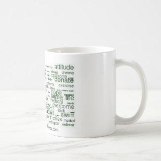 Mi diario del ms - wordcloud taza de café