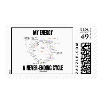 Mi energía un ciclo interminable (ciclo de Krebs) Timbres Postales