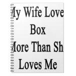 Mi esposa ama la caja más que ella me ama