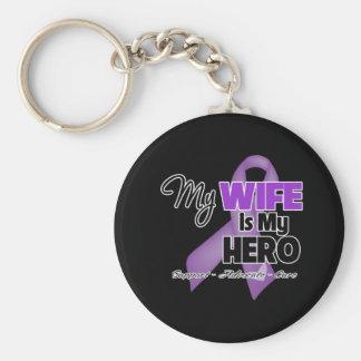 Mi esposa es mi héroe - cinta púrpura llavero redondo tipo pin