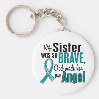 Mi hermana es un cáncer ovárico del ángel 1 llavero redondo tipo pin