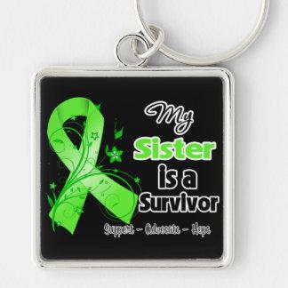 Mi hermana es un superviviente del linfoma llavero