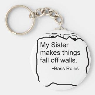 Mi hermana hace caída de las cosas del regalo del  llaveros