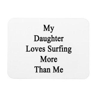 Mi hija ama el practicar surf más que mí imanes