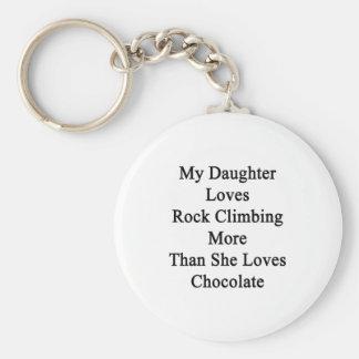 Mi hija ama la escalada más que ella ama llavero
