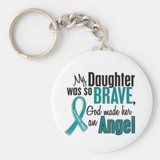 Mi hija es un cáncer ovárico del ángel 1 llavero redondo tipo pin