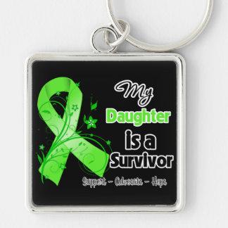 Mi hija es un superviviente del linfoma llavero