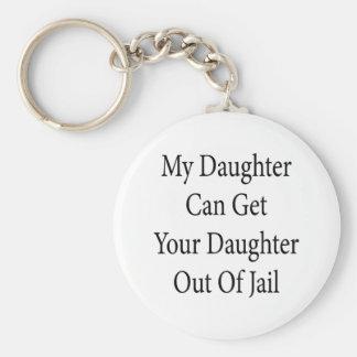 Mi hija puede salir a su hija fuera de cárcel llavero redondo tipo pin