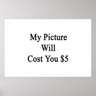Mi imagen le costará $5 póster