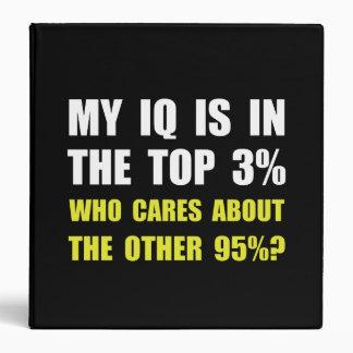 """Mi índice de inteligencia que cuida carpeta 1 1/2"""""""