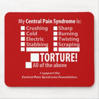 Mi lista de control del síntoma del CPS Tapetes De Raton