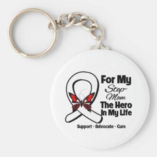 Mi madrastra - conciencia del cáncer de pulmón llavero redondo tipo pin