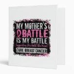 Mi madre del cáncer de pecho demasiado 2 de la bat