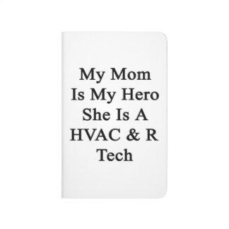 Mi mamá es mi héroe que ella es una tecnología de