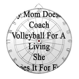 Mi mamá no entrena el voleibol para una vida ella