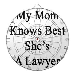 Mi mamá sabe mejor que ella es abogado