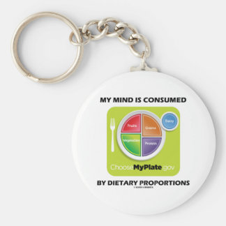 Mi mente es consumida por proporciones dietéticas llavero personalizado