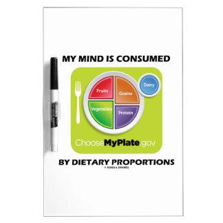 Mi mente es consumida por proporciones dietéticas pizarras
